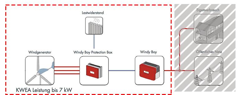 mobile leistungsmessung einer kwa mit lkw www. Black Bedroom Furniture Sets. Home Design Ideas